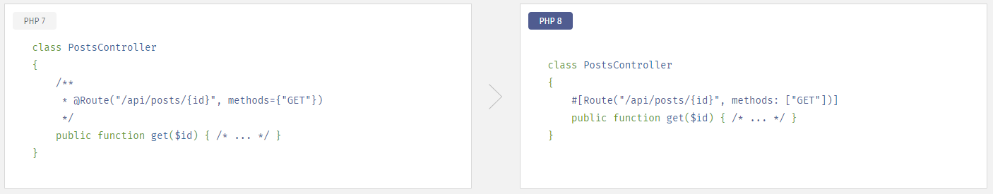 Attributes in PHP 8